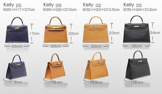 b388755cb94d Hermes Birkin Guide  All You Need to Know Before Buying
